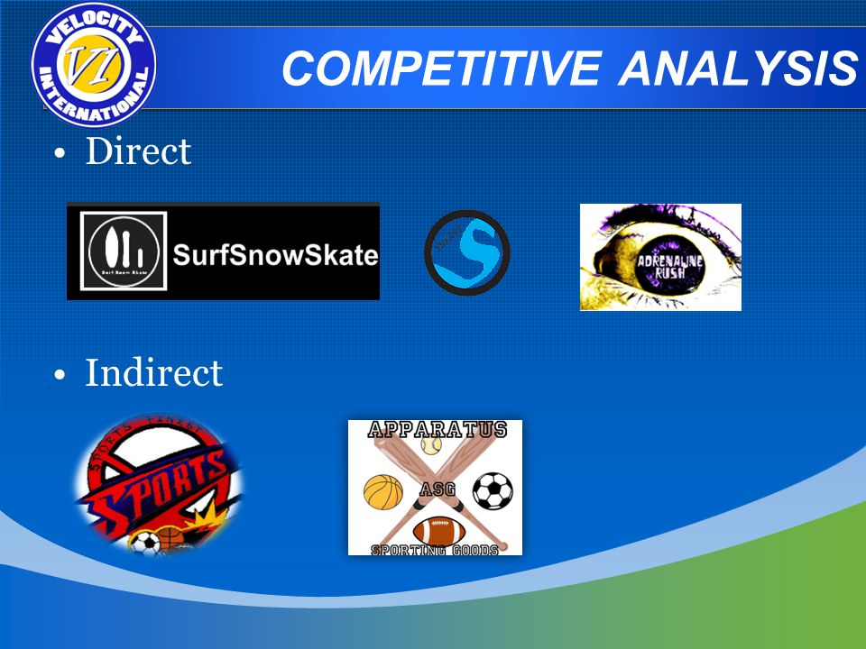 COMPETITIVE ANALYSIS Direct Indirect