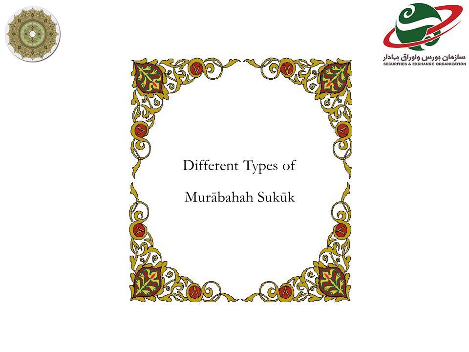 Different Types of Murābahah Sukūk