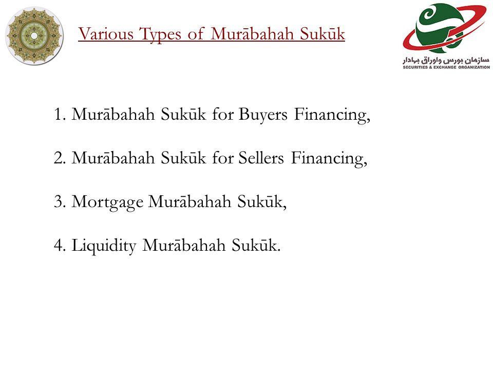 1. Murābahah Sukūk for Buyers Financing, 2. Murābahah Sukūk for Sellers Financing, 3.