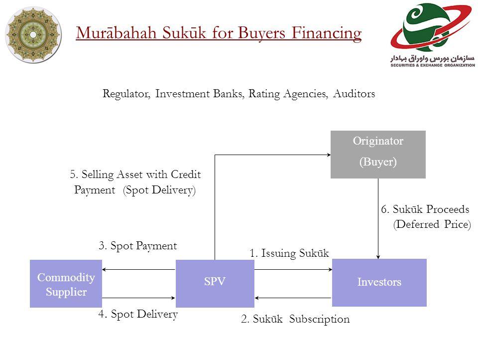 Regulator, Investment Banks, Rating Agencies, Auditors 6.
