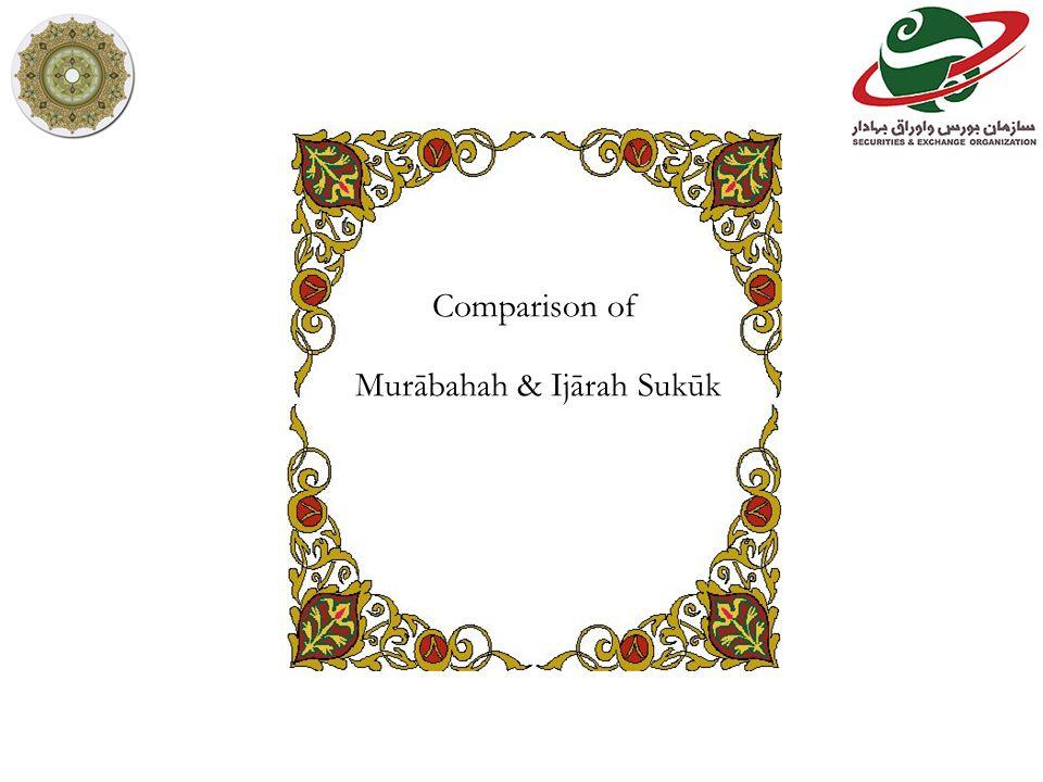 Comparison of Murābahah & Ijārah Sukūk