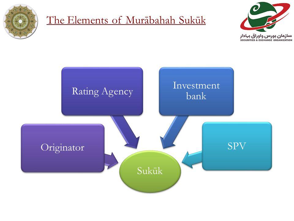 Sukūk Originator Rating Agency Investment bank SPV The Elements of Murābahah Sukūk