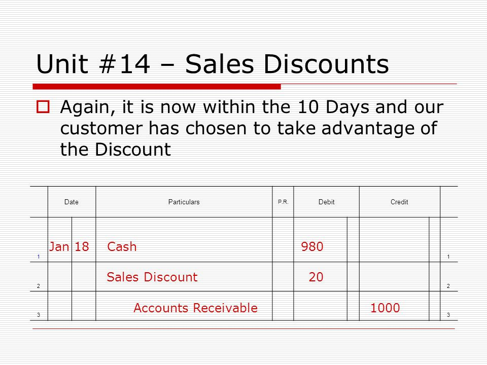 Unit #14 – Sales Discounts Again, it is now within the 10 Days and our customer has chosen to take advantage of the Discount DateParticulars P.R. Debi
