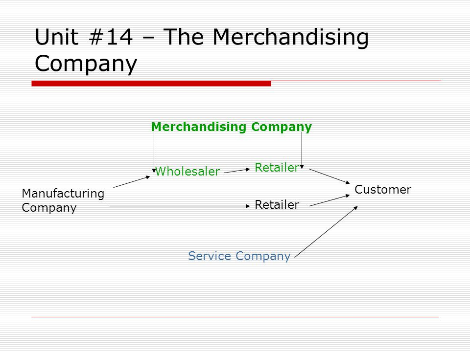 Unit #14 – The Merchandising Company How it fits into the Income Statement Sales - COGS = Gross Profit Revenue is now referred to as Sales This is also known as the mark up on your goods - Operating Expenses These are the expenses you are use to (Salaries, Rent, Amortization etc) = Net Income