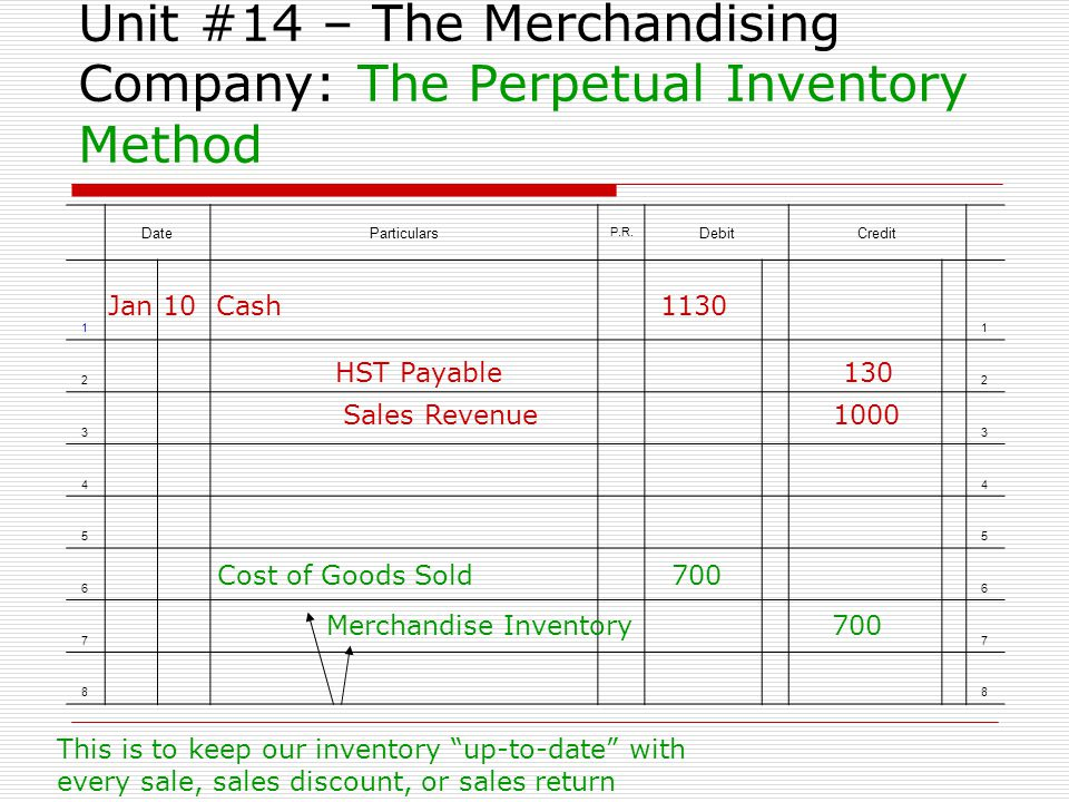 Unit #14 – The Merchandising Company: The Perpetual Inventory Method DateParticulars P.R. DebitCredit 1 1 2 2 3 3 4 4 5 5 6 6 7 7 8 8 Jan 10 Cash 1130
