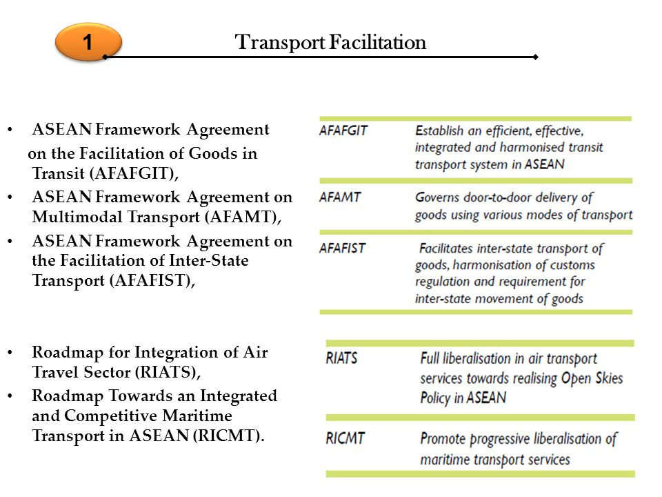 Transport Facilitation ASEAN Framework Agreement on the Facilitation of Goods in Transit (AFAFGIT), ASEAN Framework Agreement on Multimodal Transport (AFAMT), ASEAN Framework Agreement on the Facilitation of Inter-State Transport (AFAFIST), Roadmap for Integration of Air Travel Sector (RIATS), Roadmap Towards an Integrated and Competitive Maritime Transport in ASEAN (RICMT).