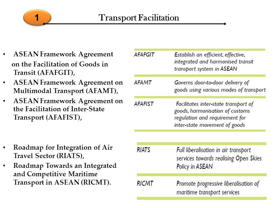Transport Facilitation ASEAN Framework Agreement on the Facilitation of Goods in Transit (AFAFGIT), ASEAN Framework Agreement on Multimodal Transport