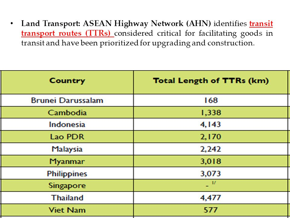 Land Transport: ASEAN Highway Network (AHN) identifies transit transport routes (TTRs) considered critical for facilitating goods in transit and have