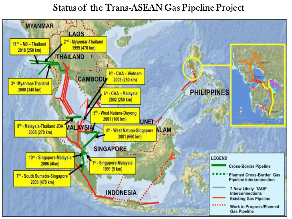 Status of the Trans-ASEAN Gas Pipeline Project