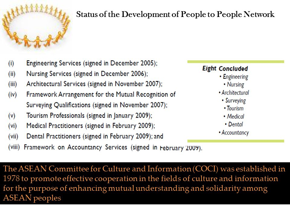 Status of the Development of People to People Network The ASEAN Committee for Culture and Information (COCI) was established in 1978 to promote effective cooperation in the fields of culture and information for the purpose of enhancing mutual understanding and solidarity among ASEAN peoples