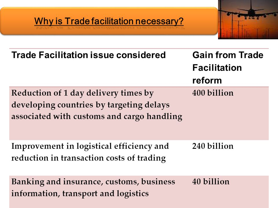 Why is Trade facilitation necessary? Trade Facilitation issue considered Gain from Trade Facilitation reform Reduction of 1 day delivery times by deve