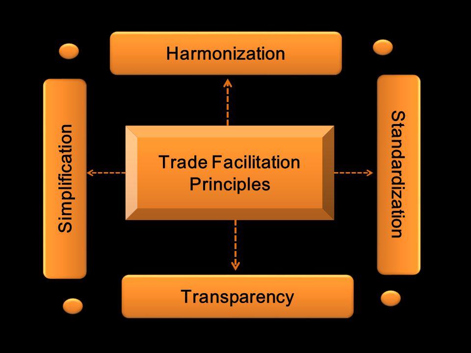 Harmonization Transparency Simplification Standardization Trade Facilitation Principles