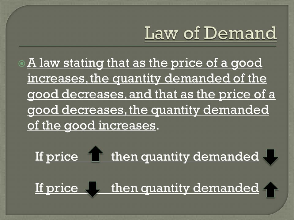 A law stating that as the price of a good increases, the quantity demanded of the good decreases, and that as the price of a good decreases, the quant