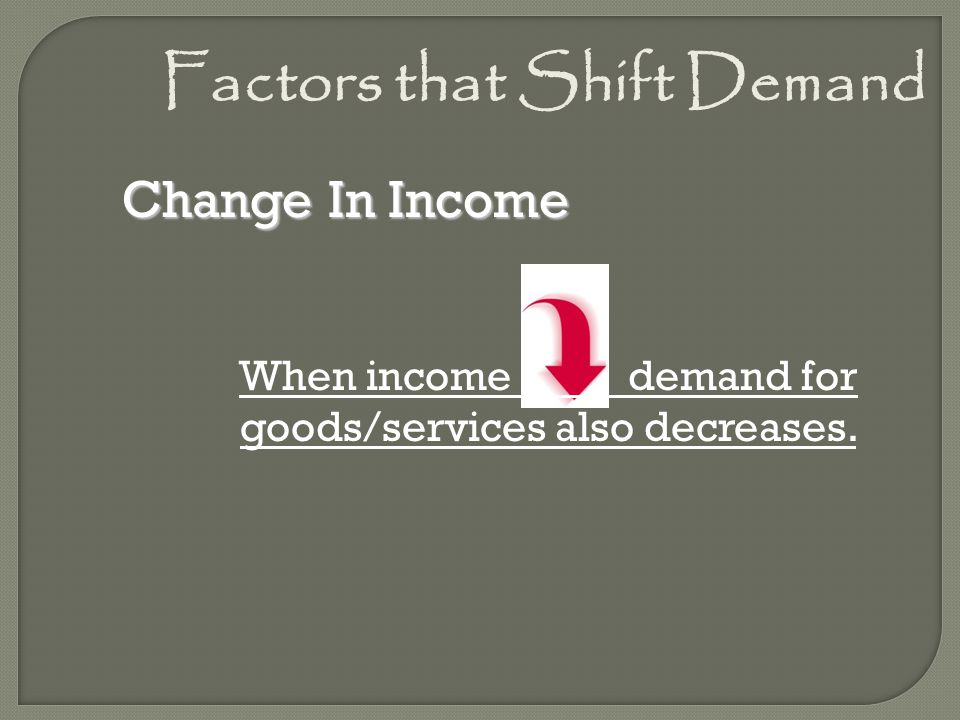 Factors that Shift Demand When income demand for goods/services also decreases. Change In Income