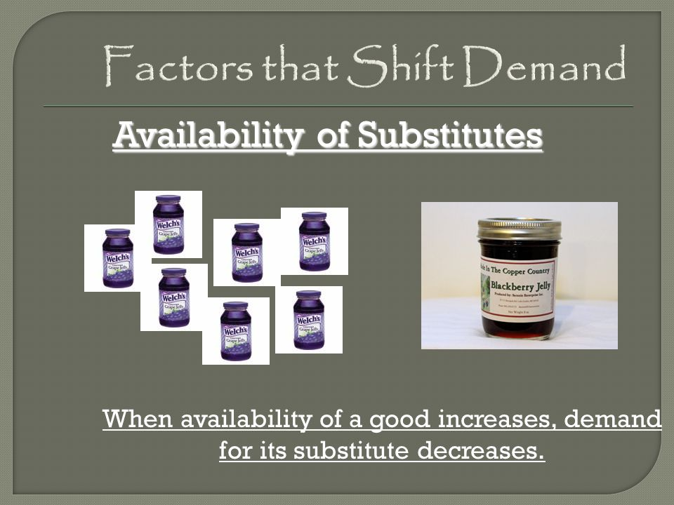 Availability of Substitutes When availability of a good increases, demand for its substitute decreases.