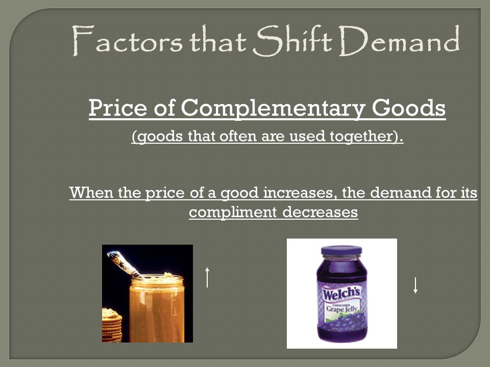 Factors that Shift Demand Price of Complementary Goods (goods that often are used together).