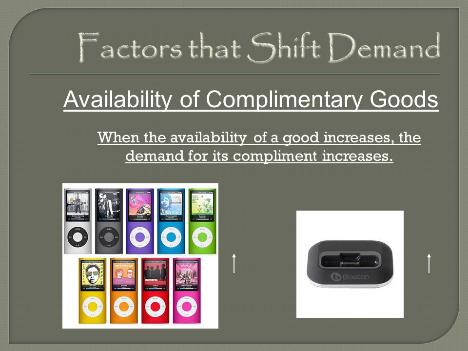 Availability of Complimentary Goods When the availability of a good increases, the demand for its compliment increases.