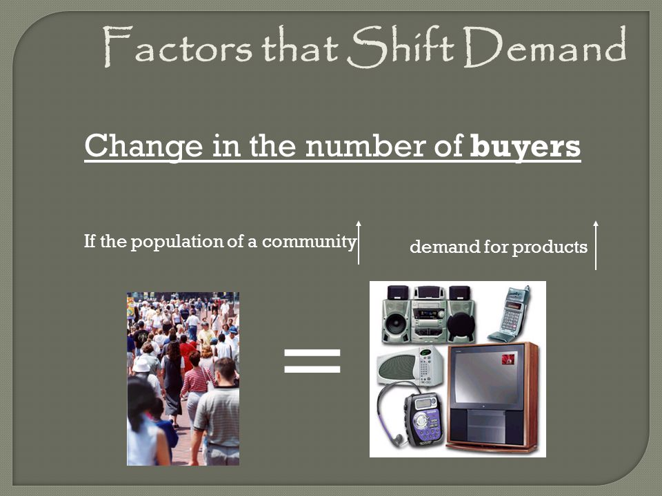 Factors that Shift Demand Change in the number of buyers = If the population of a community demand for products