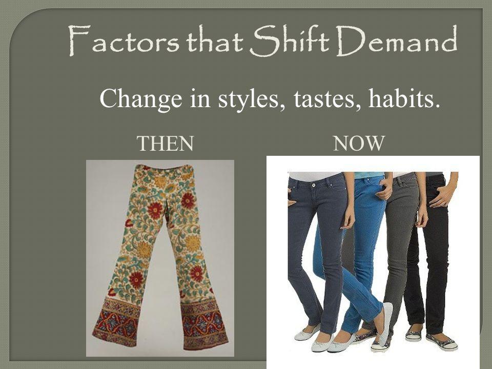 Factors that Shift Demand Change in styles, tastes, habits. THEN NOW