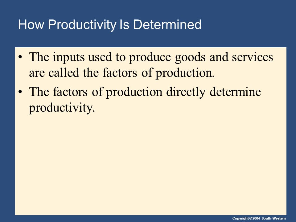 Copyright © 2004 South-Western How Productivity Is Determined The inputs used to produce goods and services are called the factors of production. The