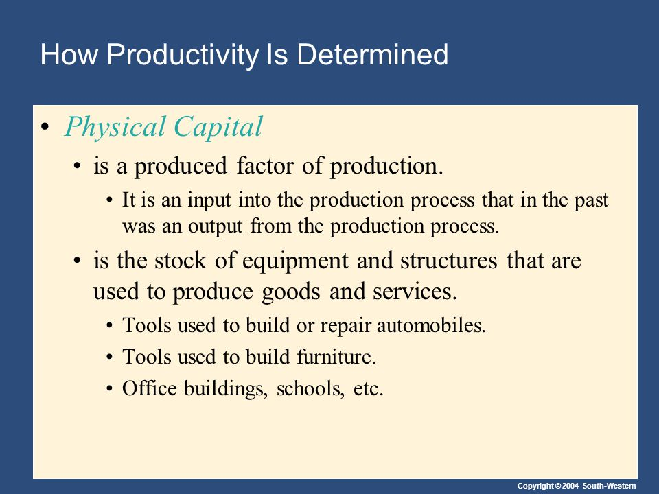 Copyright © 2004 South-Western How Productivity Is Determined Physical Capital is a produced factor of production. It is an input into the production