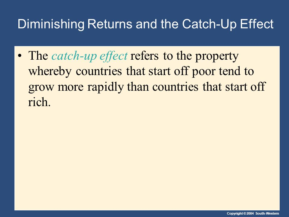 Copyright © 2004 South-Western Diminishing Returns and the Catch-Up Effect The catch-up effect refers to the property whereby countries that start off