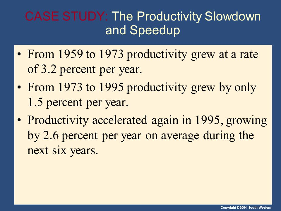 Copyright © 2004 South-Western CASE STUDY: The Productivity Slowdown and Speedup From 1959 to 1973 productivity grew at a rate of 3.2 percent per year