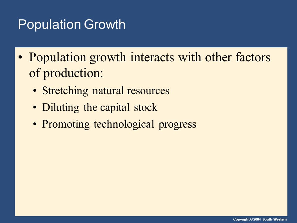 Copyright © 2004 South-Western Population Growth Population growth interacts with other factors of production: Stretching natural resources Diluting t