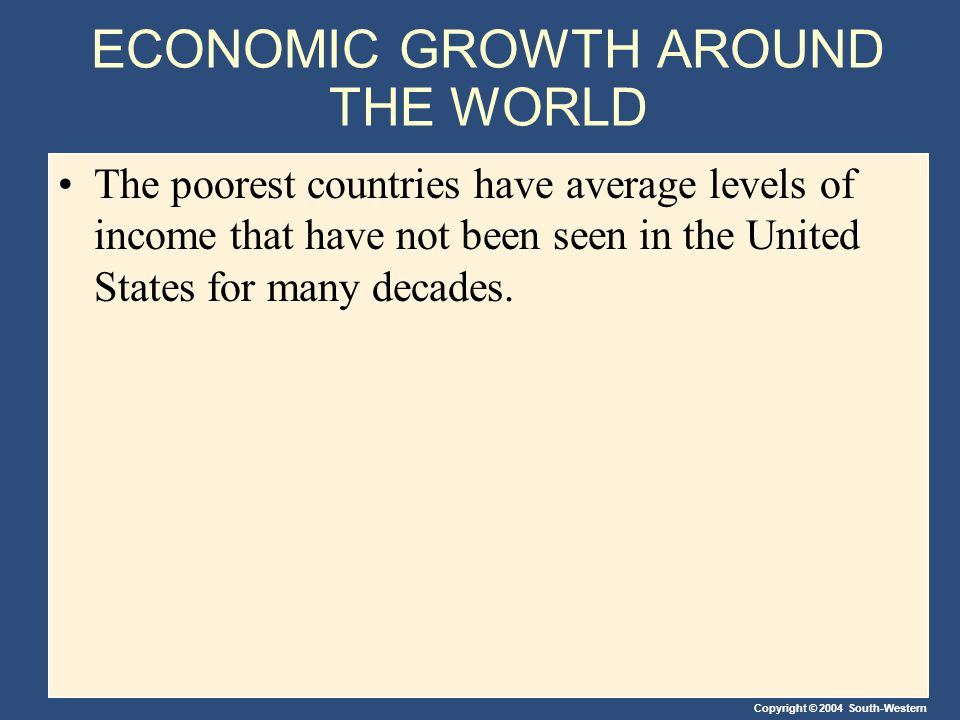 Copyright © 2004 South-Western ECONOMIC GROWTH AROUND THE WORLD The poorest countries have average levels of income that have not been seen in the Uni