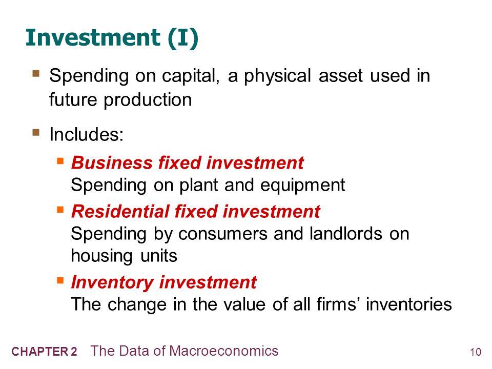 11 CHAPTER 2 The Data of Macroeconomics U.S.