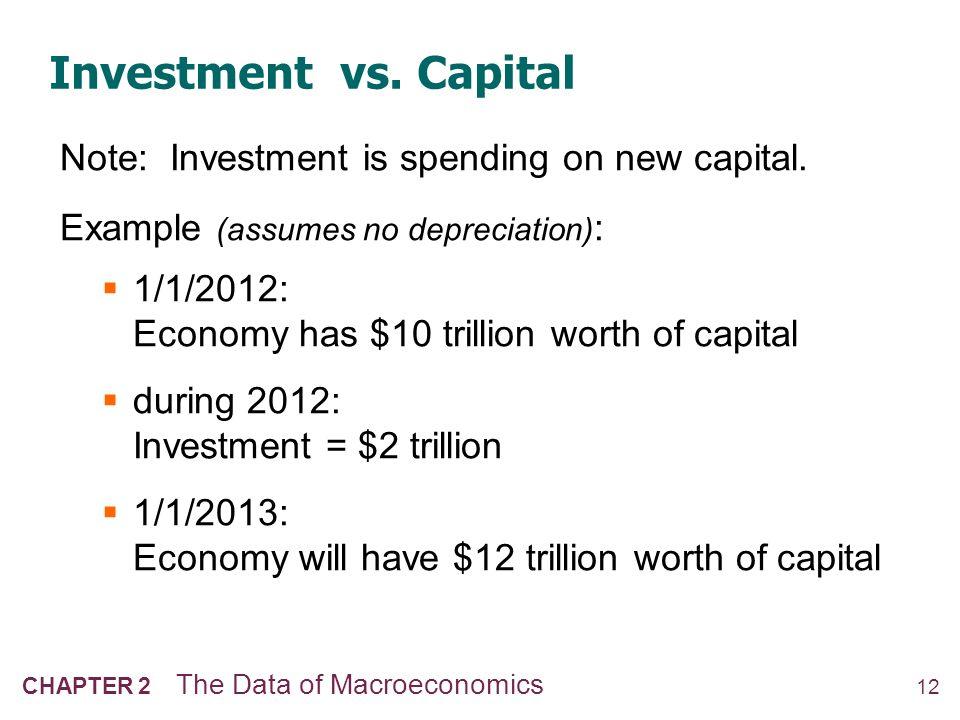 13 CHAPTER 2 The Data of Macroeconomics Stocks vs.