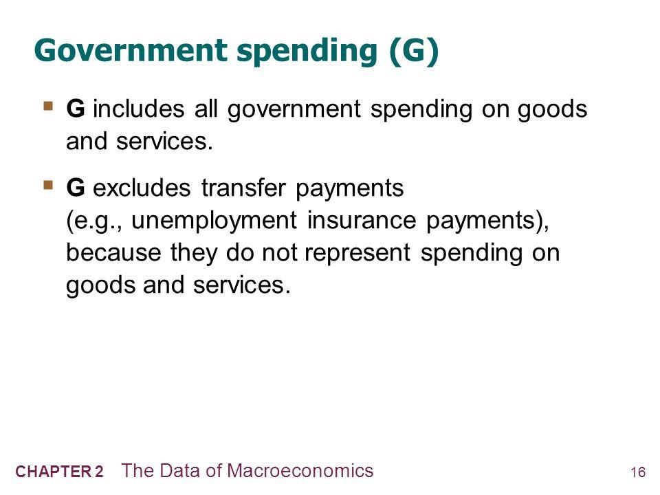 17 CHAPTER 2 The Data of Macroeconomics U.S.
