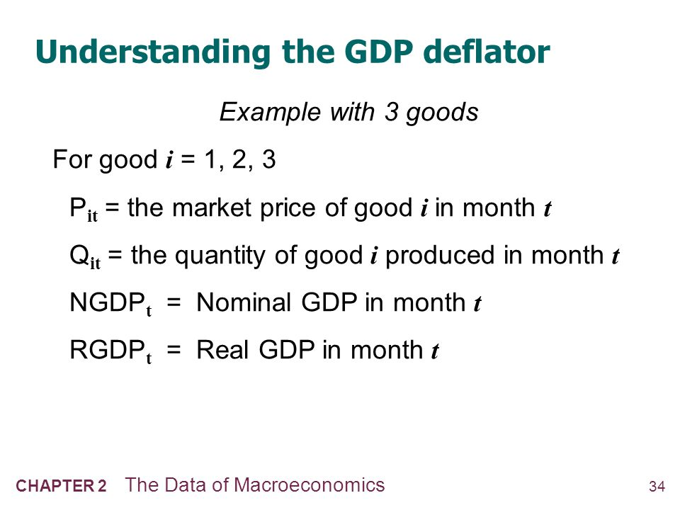 35 CHAPTER 2 The Data of Macroeconomics Understanding the GDP deflator The GDP deflator is a weighted average of prices.