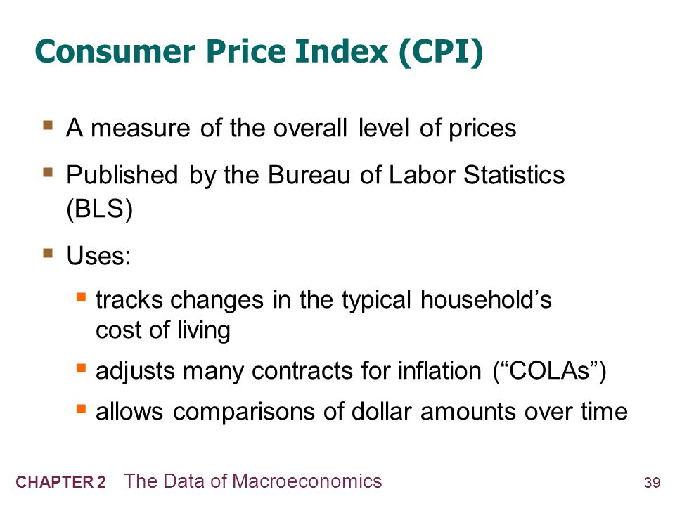 40 CHAPTER 2 The Data of Macroeconomics How the BLS constructs the CPI 1.
