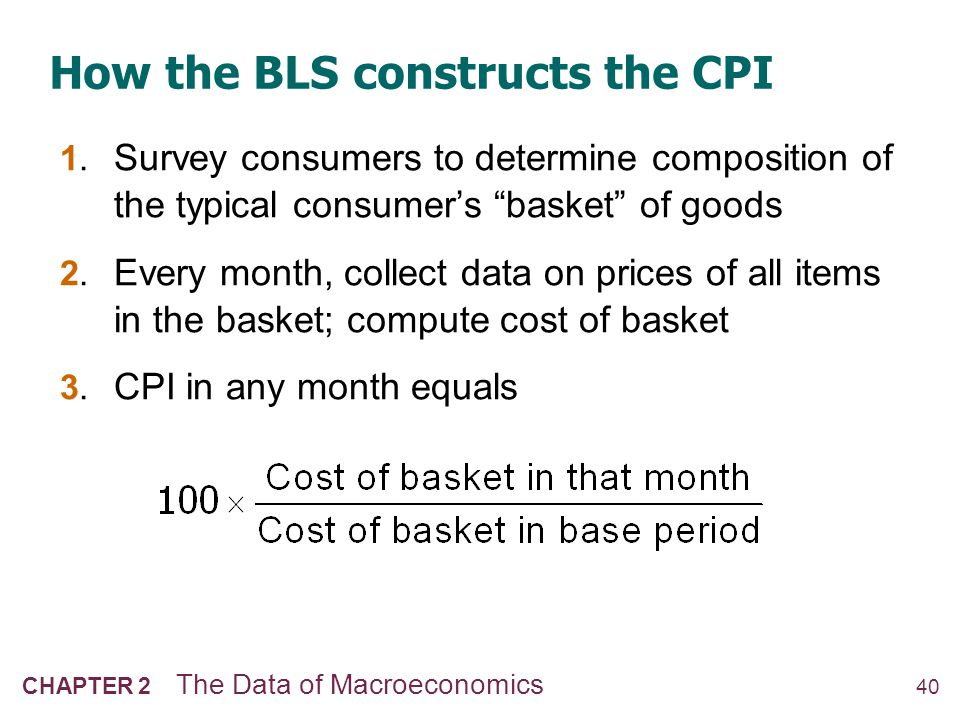 Compute the CPI NOW YOU TRY Compute the CPI 41 Basket: 20 pizzas, 10 compact discs prices: pizzaCDs 2012$10$15 2013 11 15 2014 12 16 2015 13 15 For each year, compute the cost of the basket the CPI (use 2012 as the base year) the inflation rate from the preceding year