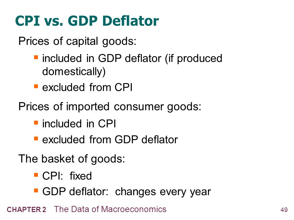 Two measures of inflation in the U.S. CPI GDP deflator