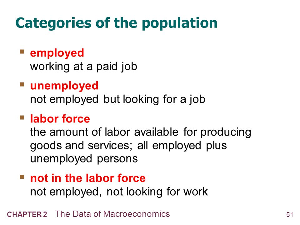 52 CHAPTER 2 The Data of Macroeconomics Two important labor force concepts unemployment rate percentage of the labor force that is unemployed labor force participation rate the fraction of the adult population that participates in the labor force, i.e.