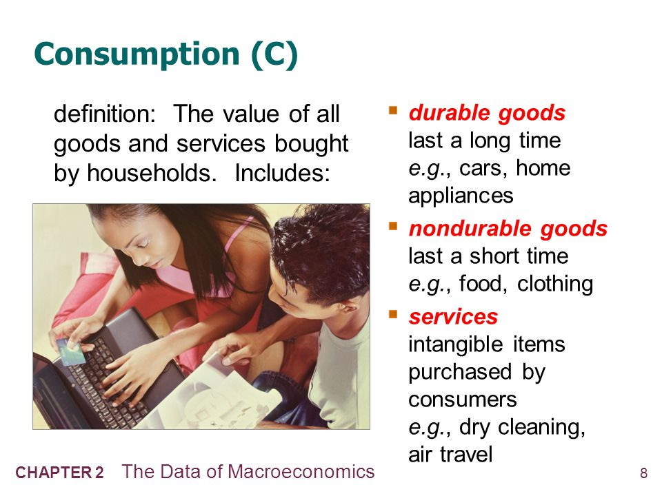 9 CHAPTER 2 The Data of Macroeconomics U.S.