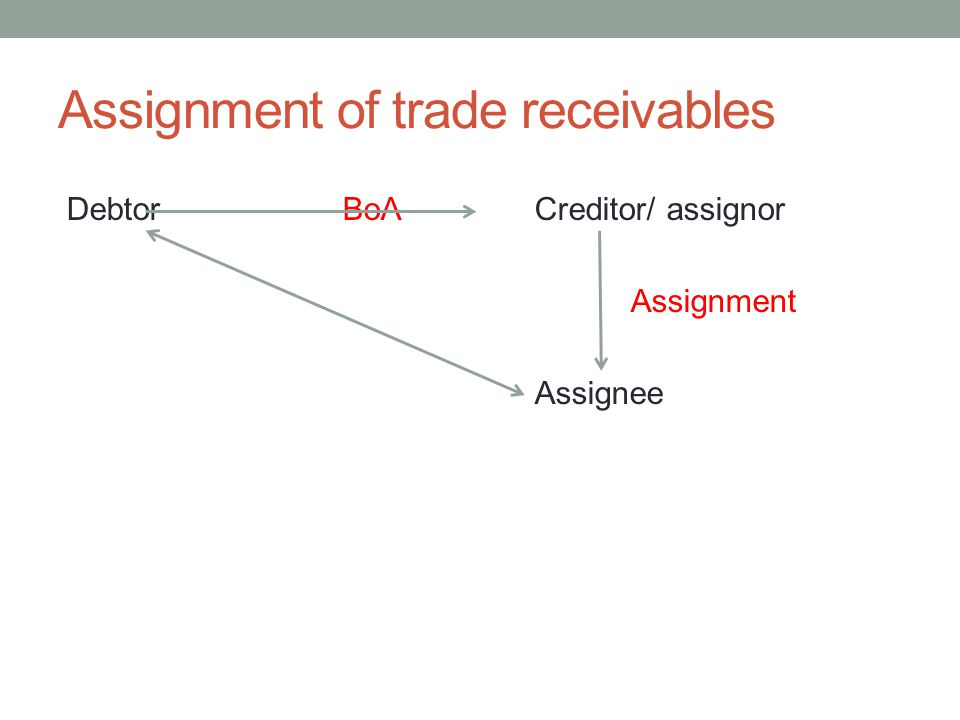 Assignment of trade receivables DebtorBoACreditor/ assignor Assignment Assignee