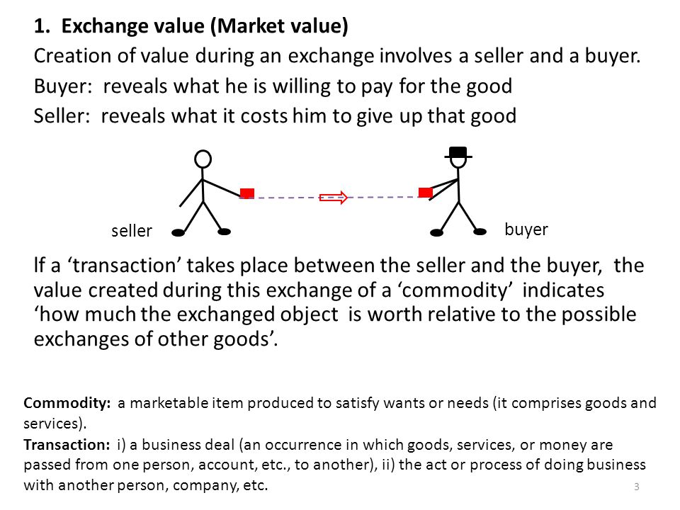 Competition occurs after businesses have created value in the market and seek to allocate (decide and obtain) market share, price, cost and other finite benefits.