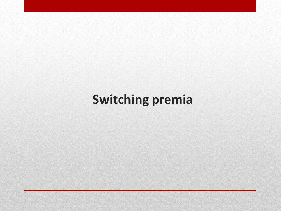 Switching premia