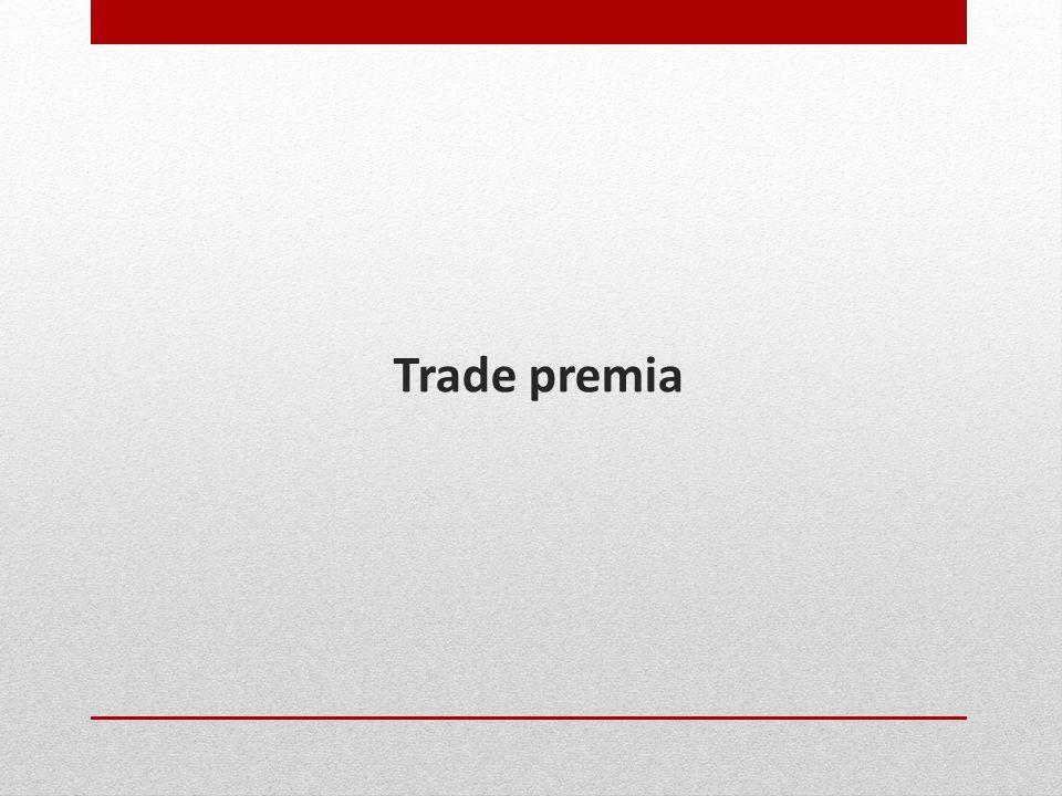 Trade premia