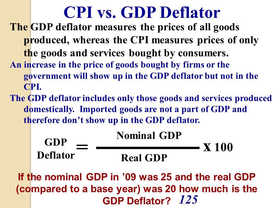 = Real GDP x 100 GDP Deflator Nominal GDP CPI vs.