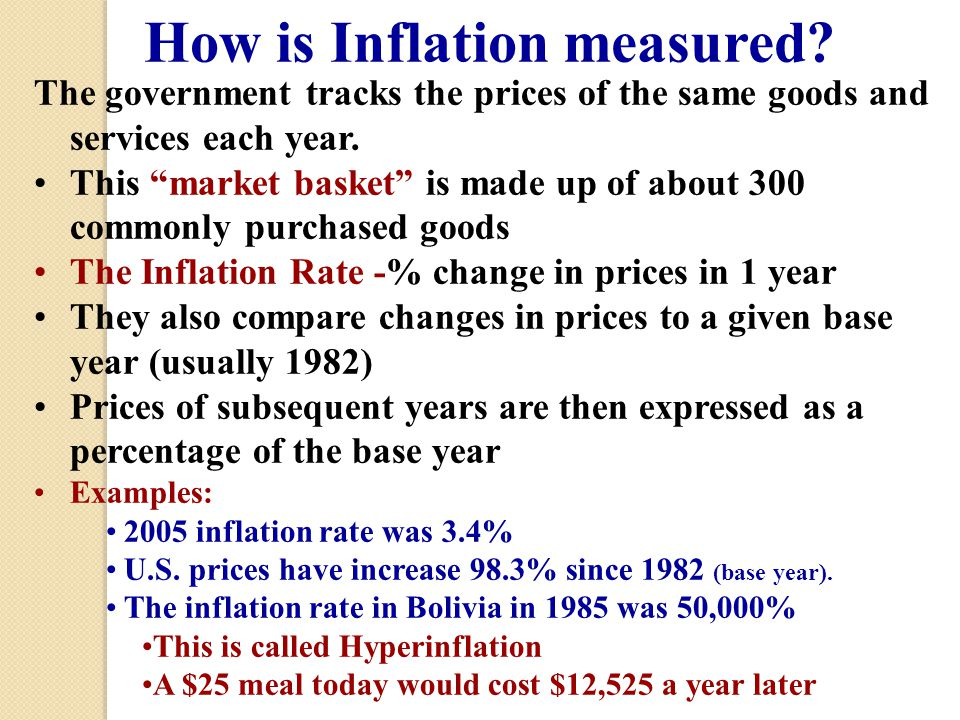 How is Inflation measured.