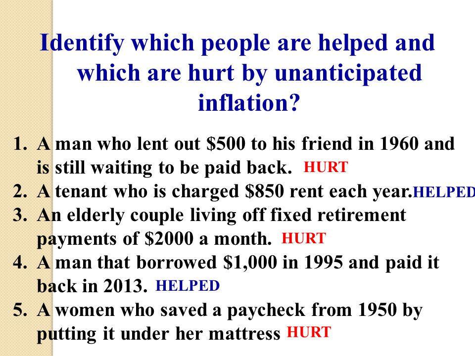Identify which people are helped and which are hurt by unanticipated inflation.