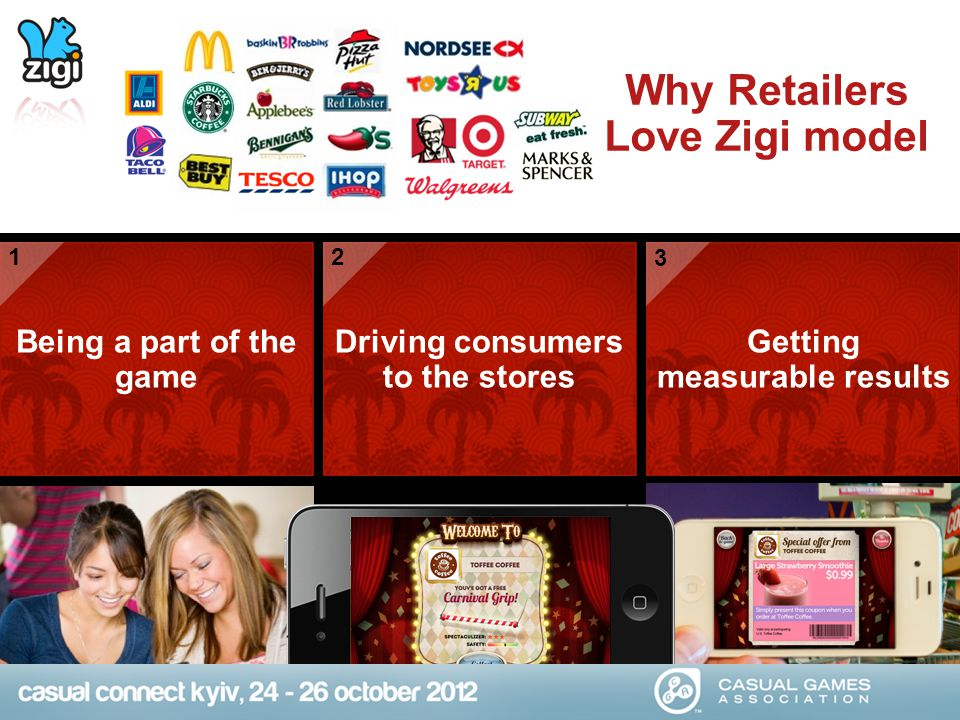 Why Retailers Love Zigi model Being a part of the game Driving consumers to the stores Getting measurable results 1 2 3