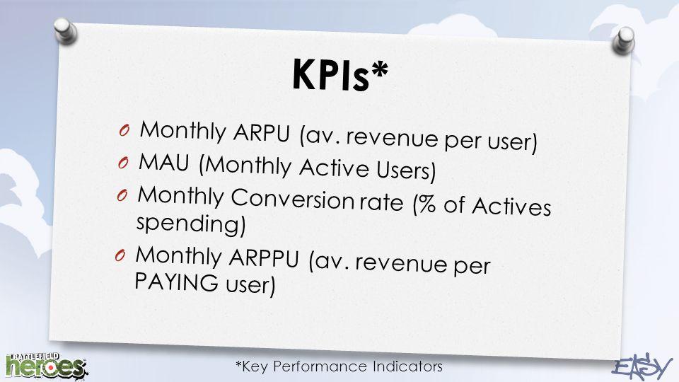 KPIs* O Monthly ARPU (av.