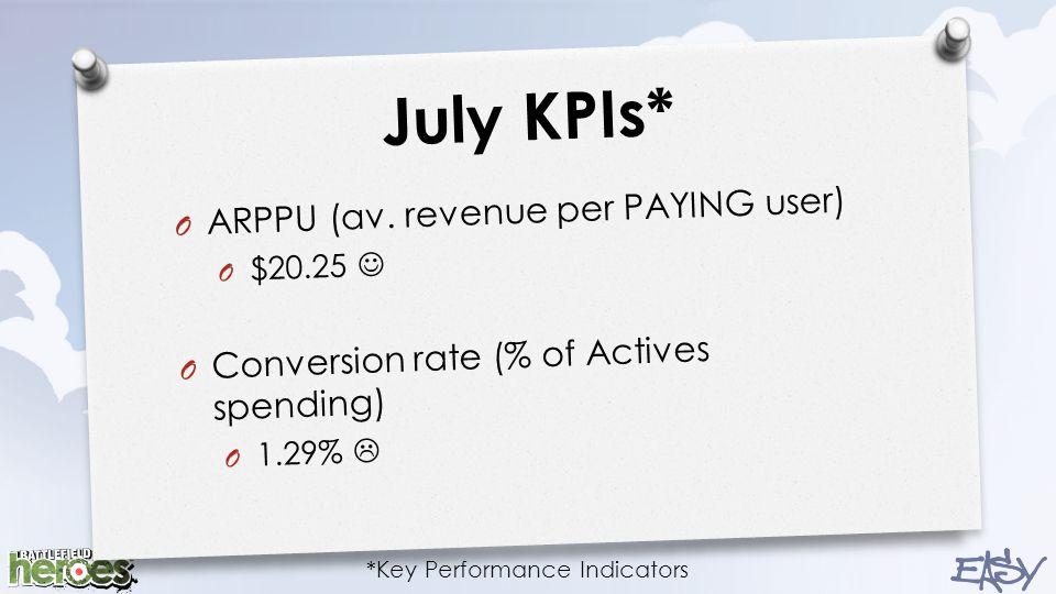 July KPIs* O ARPPU (av.
