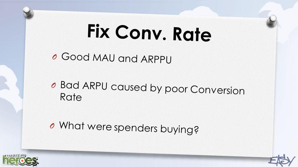Fix Conv.