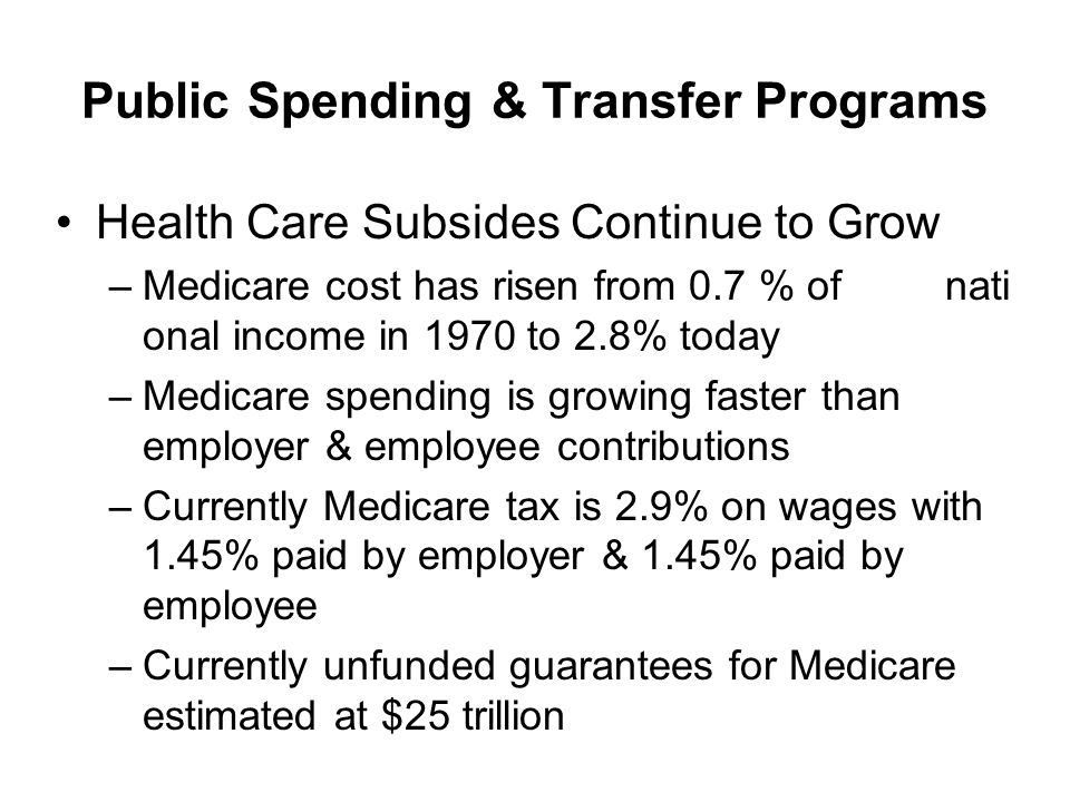 Public Spending & Transfer Programs Health Care Subsides Continue to Grow –Medicare cost has risen from 0.7 % of nati onal income in 1970 to 2.8% toda